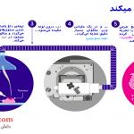 www-abzarjarahi-comiknife